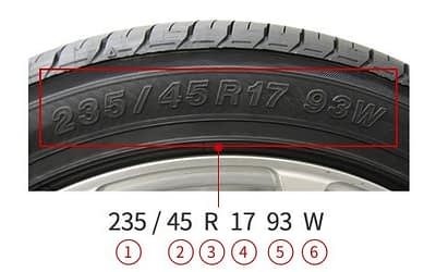 Tyre Markings and their meanings